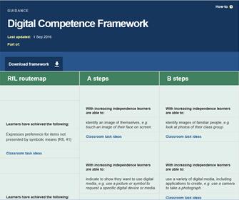 DCF framework e