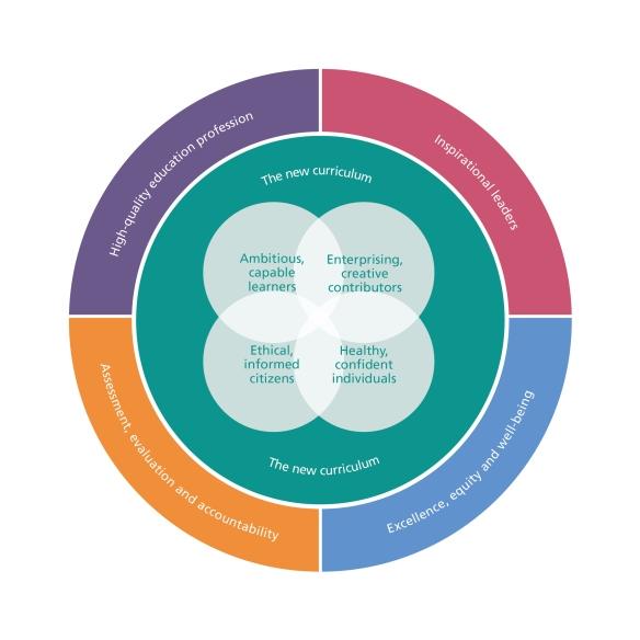 Education Reform_Diagram (E)