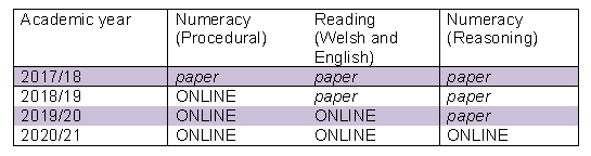 Paper and online test dates - blog