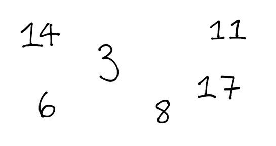 Technocamps number quiz